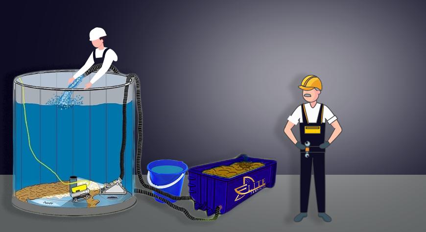 water tank cleaning karachi